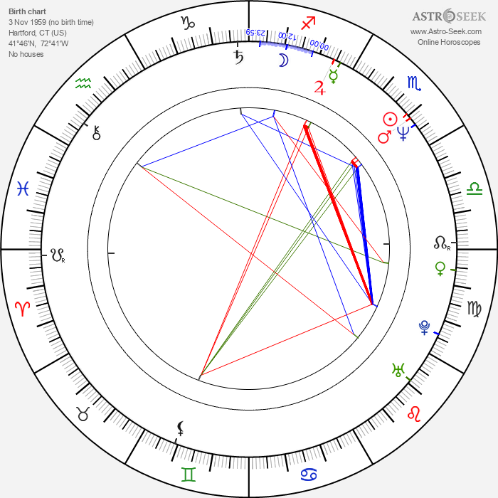 Timothy Patrick Murphy - Astrology Natal Birth Chart