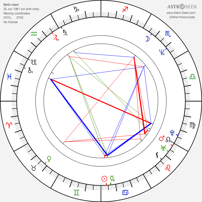 Timur Bekmambetov - Astrology Natal Birth Chart