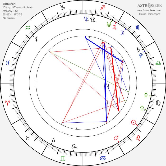 Timur Yunusov - Astrology Natal Birth Chart