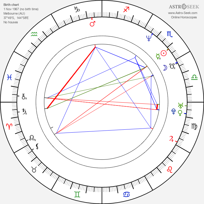 Tina Arena - Astrology Natal Birth Chart