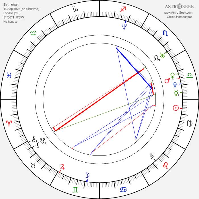 Tina Barrett - Astrology Natal Birth Chart