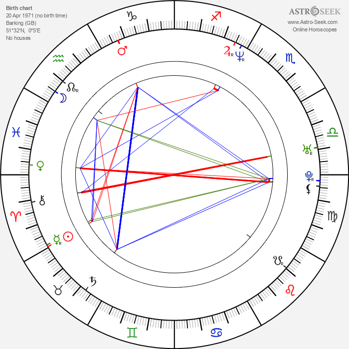 Tina Cousins - Astrology Natal Birth Chart