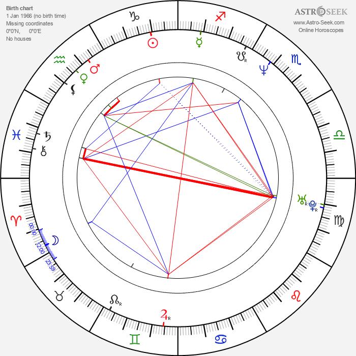 Tina Landon - Astrology Natal Birth Chart