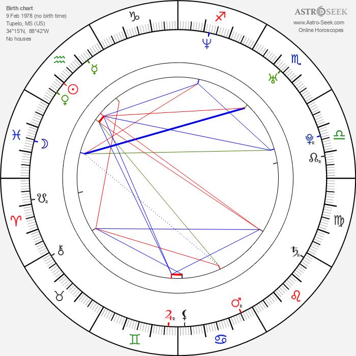 Tina Mabry - Astrology Natal Birth Chart