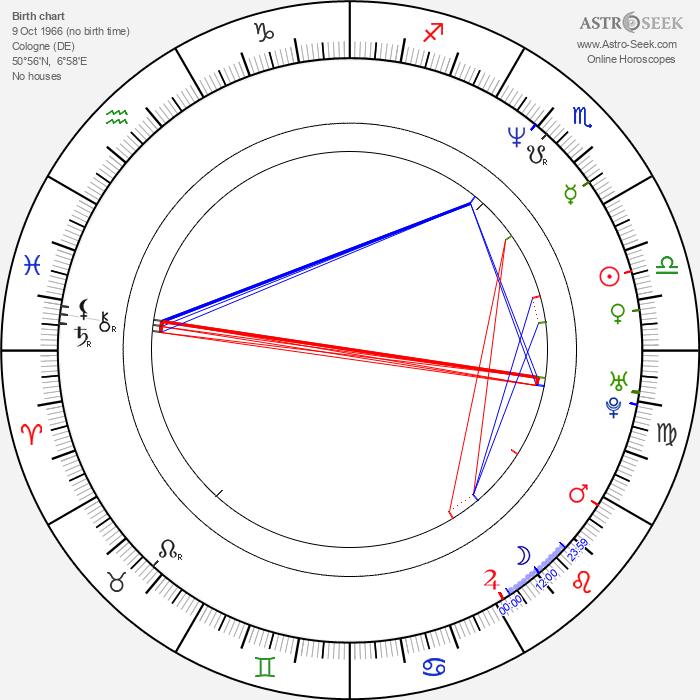 Tina Ruland - Astrology Natal Birth Chart