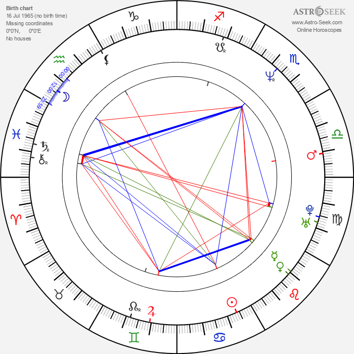 Tina Tyler - Astrology Natal Birth Chart