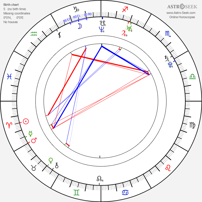 Tino Mewes - Astrology Natal Birth Chart
