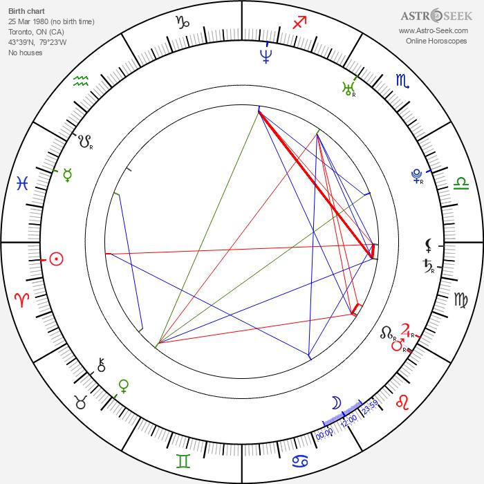 Tinsel Korey - Astrology Natal Birth Chart