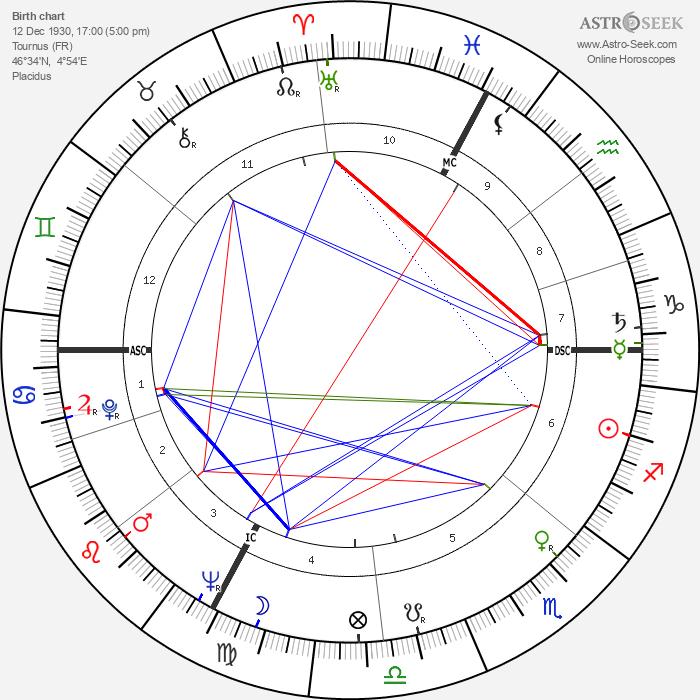 Tiodmir Zambujo - Astrology Natal Birth Chart