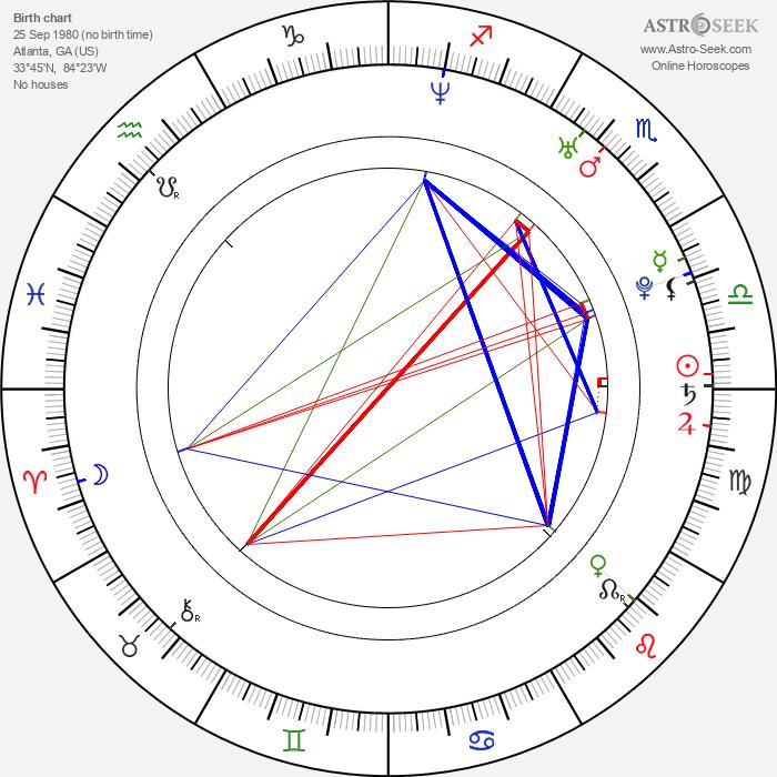 T. I. - Tip Harris - Astrology Natal Birth Chart
