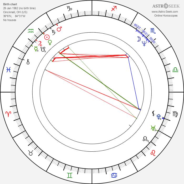 Tirion Mortrell - Astrology Natal Birth Chart