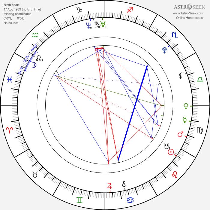 Titia Hoogendoorn - Astrology Natal Birth Chart