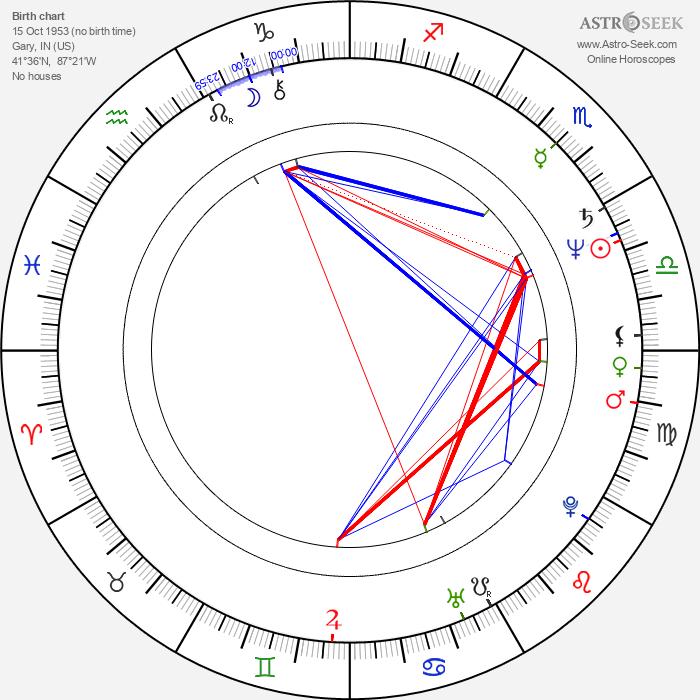 Tito Jackson - Astrology Natal Birth Chart