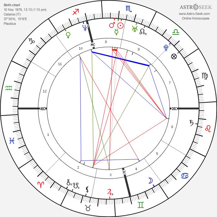 Tiziana Lodato - Astrology Natal Birth Chart