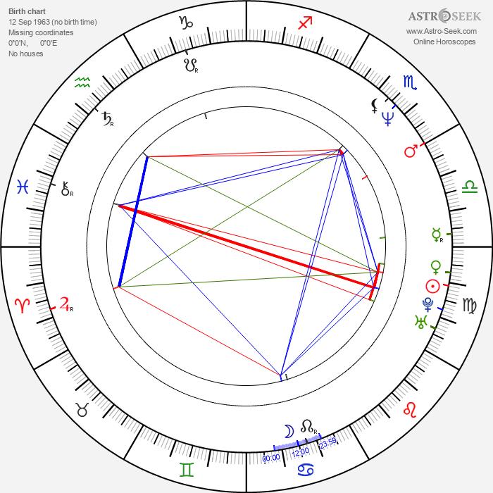 Tjebbo Penning - Astrology Natal Birth Chart