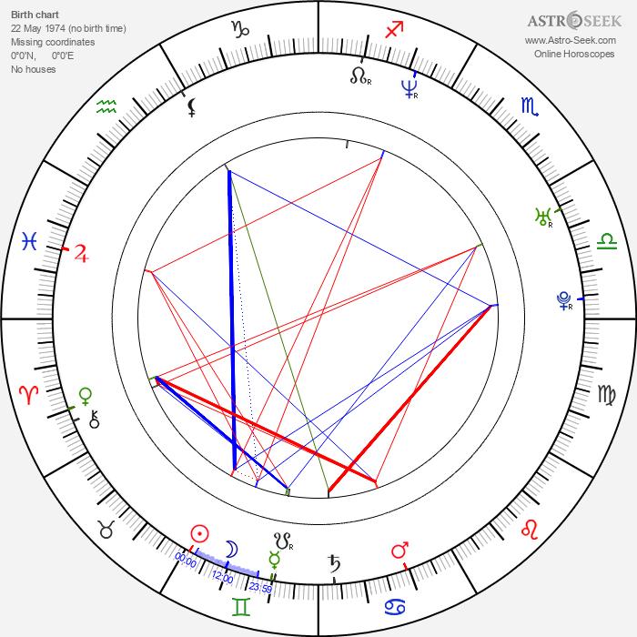 Tobi Baumann - Astrology Natal Birth Chart