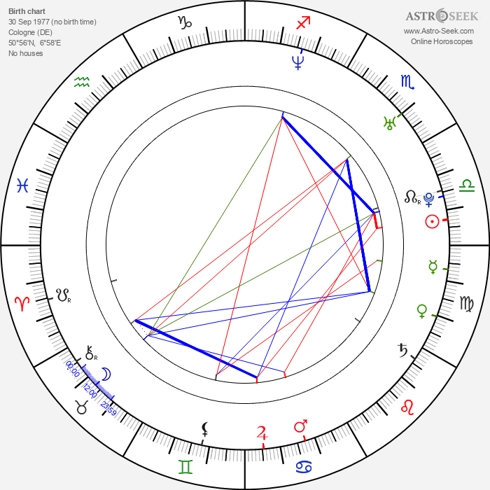Tobi Schlegl - Astrology Natal Birth Chart