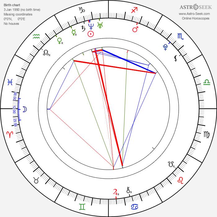 Tobias Maier - Astrology Natal Birth Chart