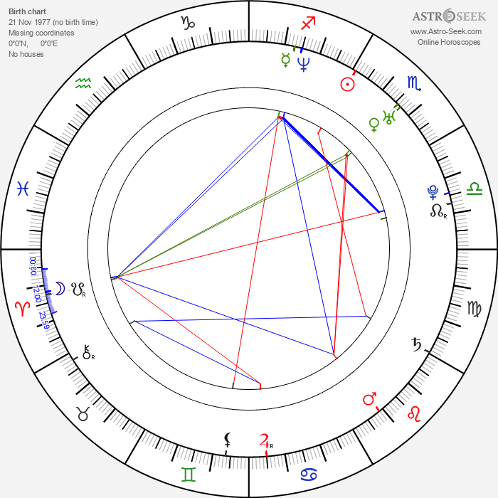 Tobias Sammet - Astrology Natal Birth Chart