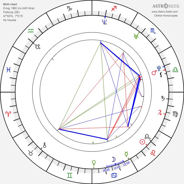 Tobias Santelmann - Astrology Natal Birth Chart