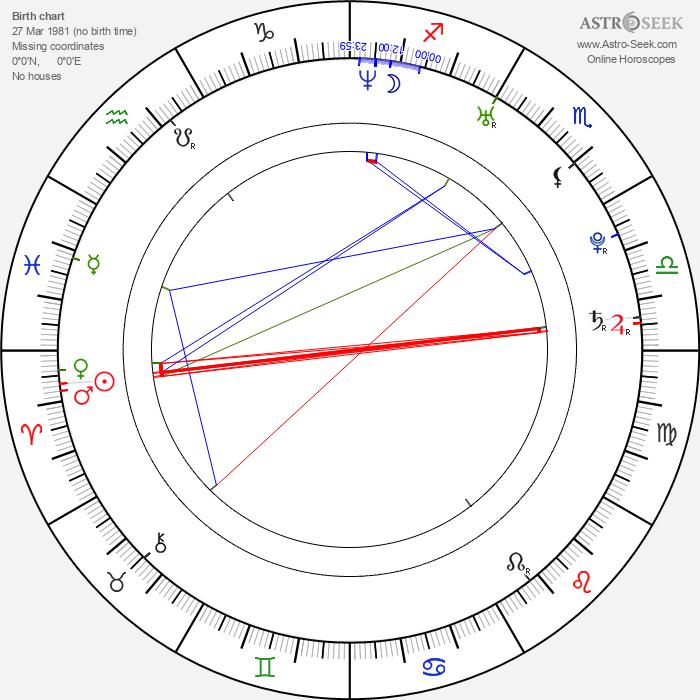 Tobias Schenke - Astrology Natal Birth Chart