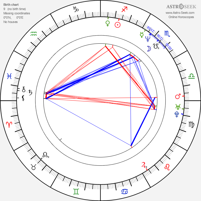 Toby Huss - Astrology Natal Birth Chart