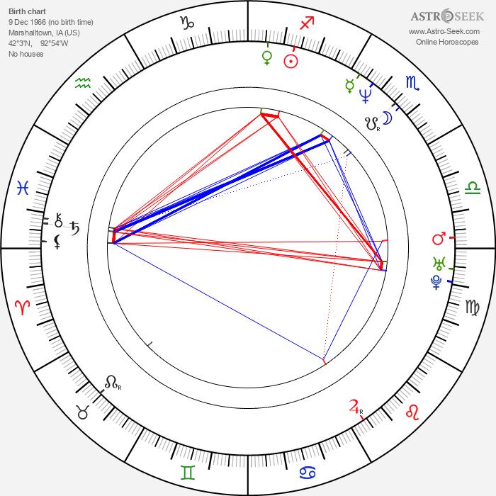 Toby Huss - Astrology Natal Birth Chart