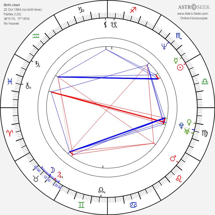 Toby Mac - Astrology Natal Birth Chart