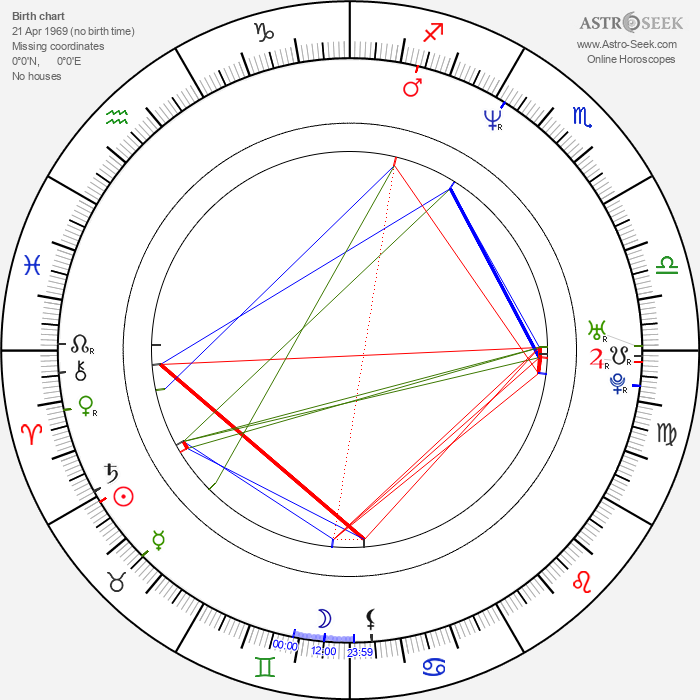 Toby Stephens - Astrology Natal Birth Chart