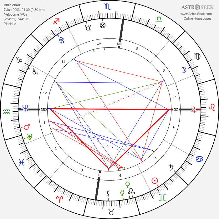 Toby Wilde - Astrology Natal Birth Chart