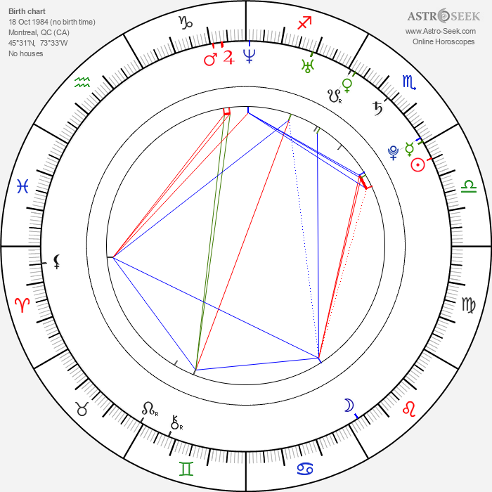 Tod Fennell - Astrology Natal Birth Chart
