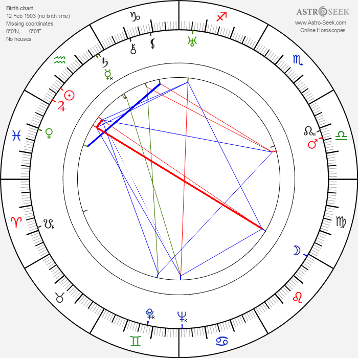 Todd Duncan - Astrology Natal Birth Chart
