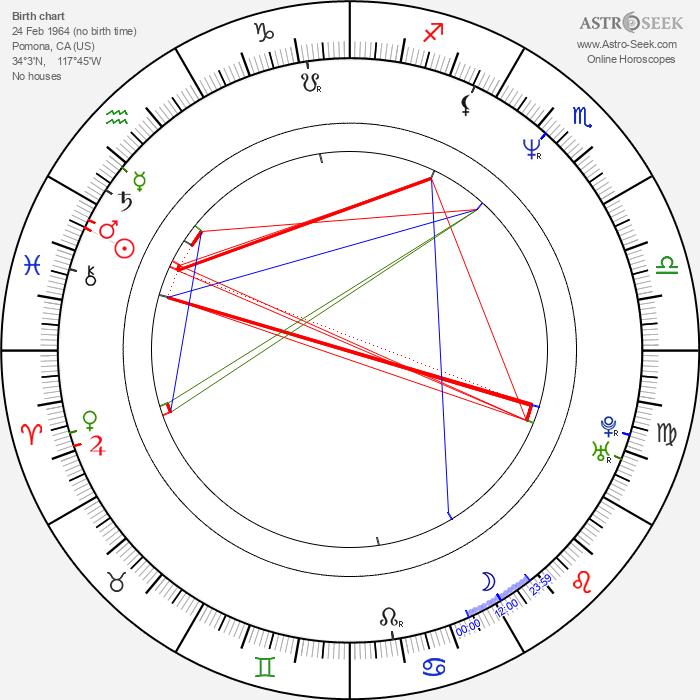 Todd Field - Astrology Natal Birth Chart