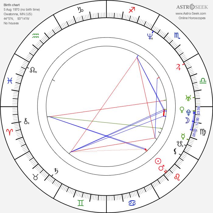 Todd Fossey - Astrology Natal Birth Chart
