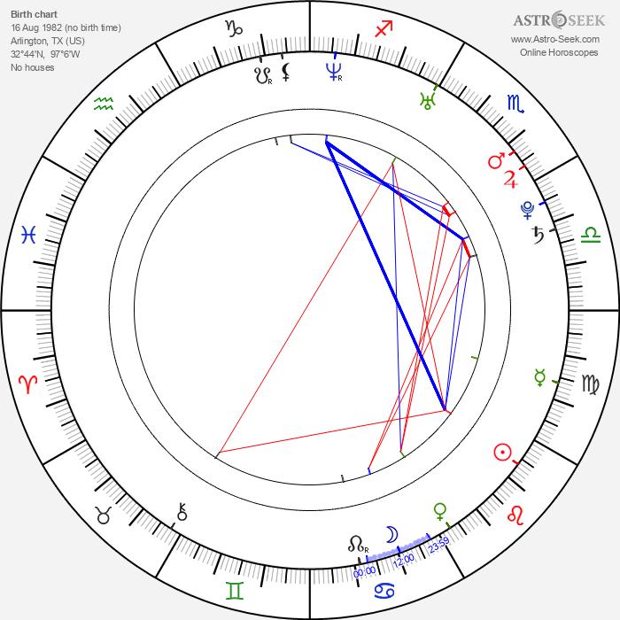 Todd Haberkorn - Astrology Natal Birth Chart