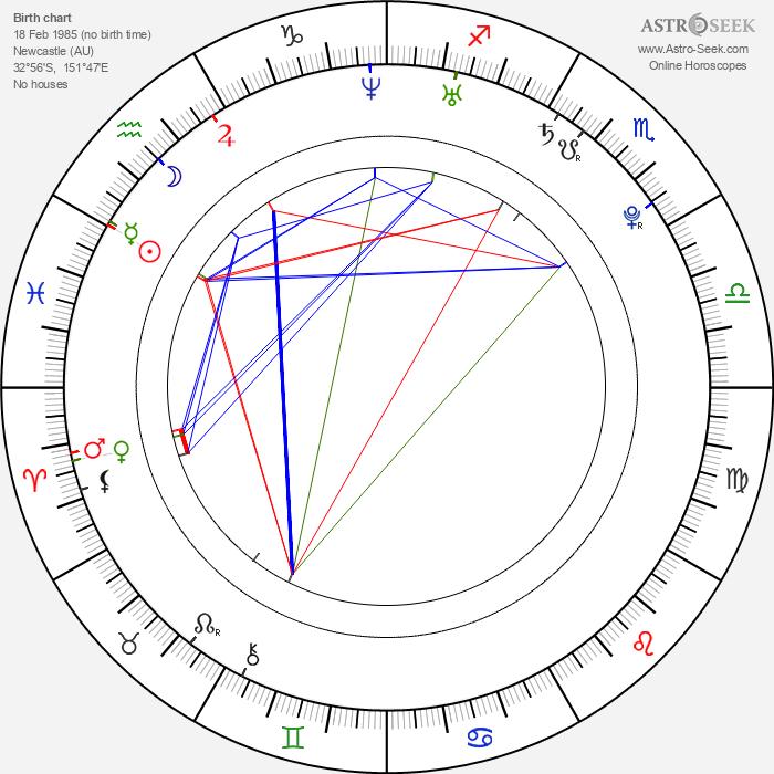 Todd Lasance - Astrology Natal Birth Chart