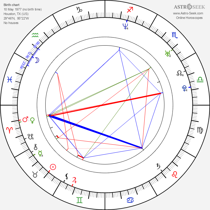 Todd Lowe - Astrology Natal Birth Chart