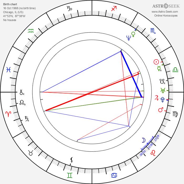 Todd Stashwick - Astrology Natal Birth Chart