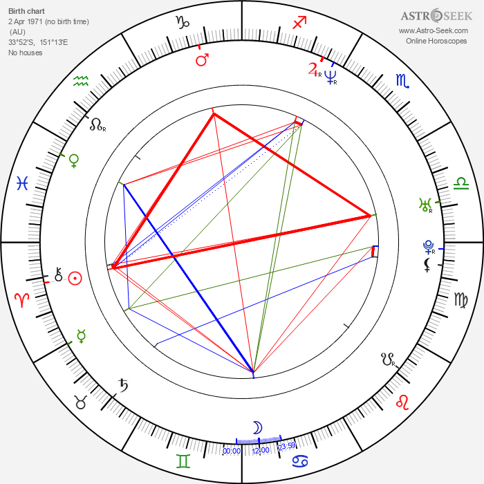 Todd Woodbridge - Astrology Natal Birth Chart