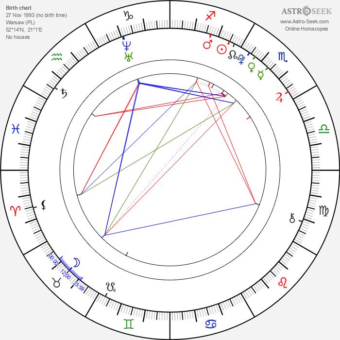 Tola Szlagowska - Astrology Natal Birth Chart