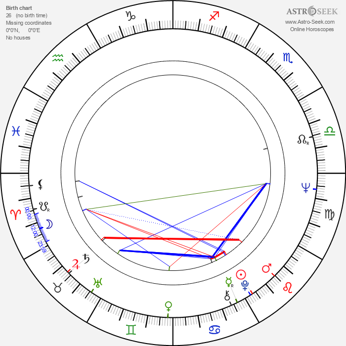 Tolis Voskopoulos - Astrology Natal Birth Chart