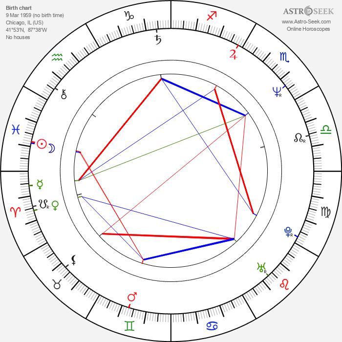 Tom Amandes - Astrology Natal Birth Chart
