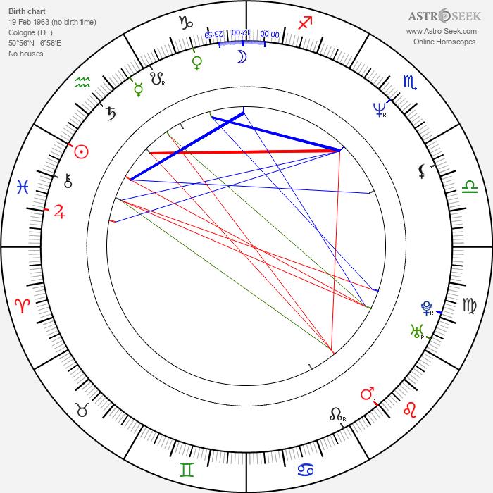 Tom Angelripper - Astrology Natal Birth Chart