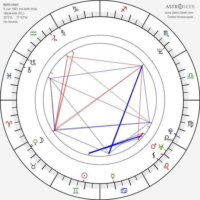 Tom Araya - Astrology Natal Birth Chart