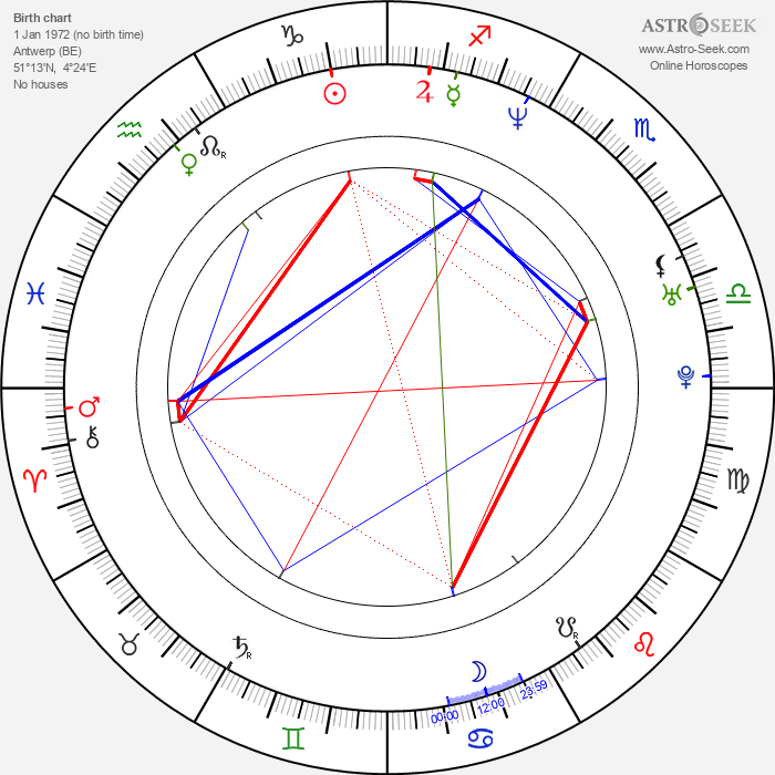 Tom Barman - Astrology Natal Birth Chart