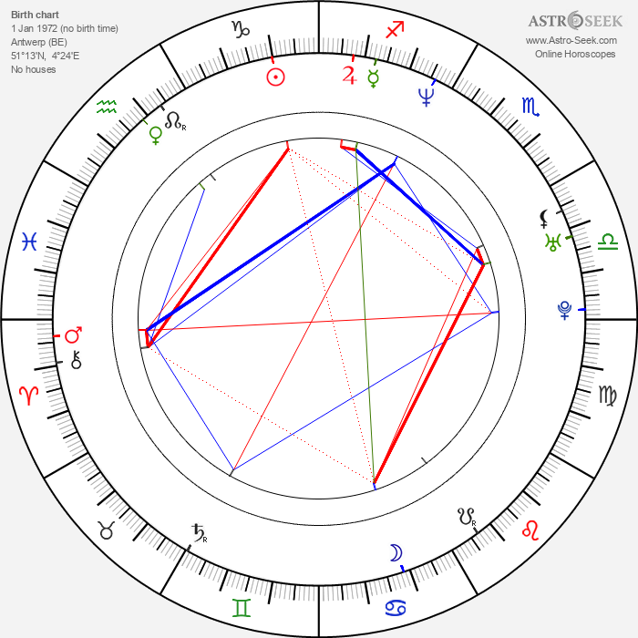 Tom Barman - Astrology Natal Birth Chart