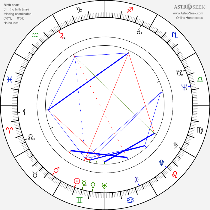 Tom Berenger - Astrology Natal Birth Chart