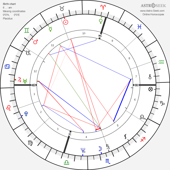 Tom Bergeron - Astrology Natal Birth Chart