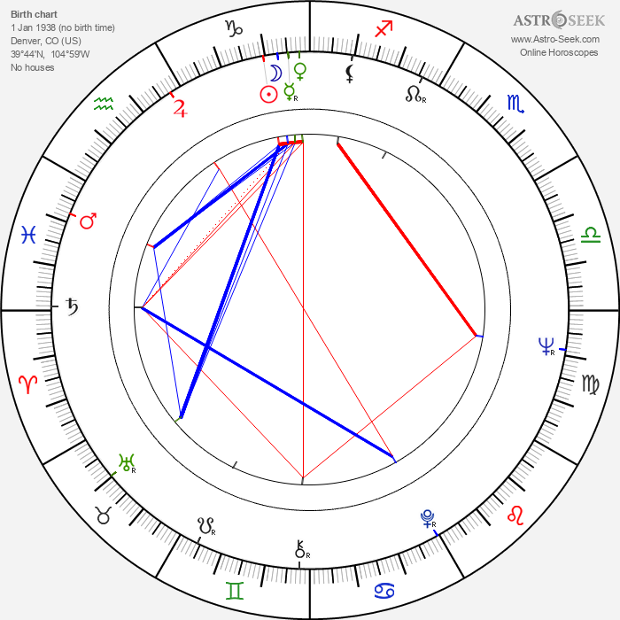 Tom Bower - Astrology Natal Birth Chart