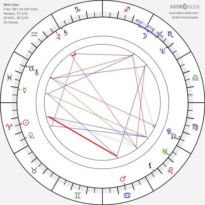 Tom Byron - Astrology Natal Birth Chart